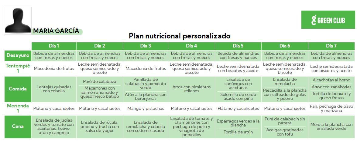 asesoría-nutricional